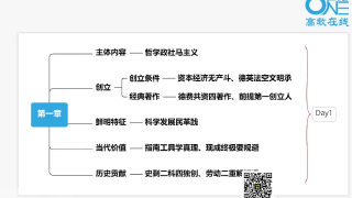 09.2022考研30天选择题神仙领背课程