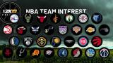 NBA2K19:MyCareer模式最新展示